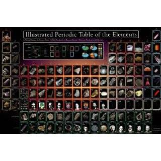 Periodic Table of Elements Education Poster Print, 36x24 Poster Print