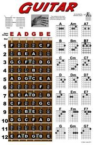 Guitar Chord Chart Fretboard Instructional Poster